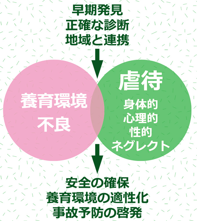 センターの役割